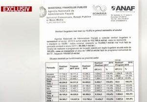 document-bomba-de-la-anaf-veniturile-bugetare-au-crescut-541074